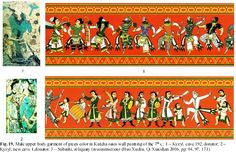 Early Turks: Male Costume in the Chinese Art, Second half of the 6th – first half of the 8th cc. ~ Male upper body garment of green color in Kutcha oasis wall painting of the 7th c.