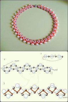 collar rosado y perlas, con su esquema