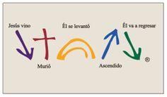 Tarjetas Testigo con explicación en español - Kings Testigo