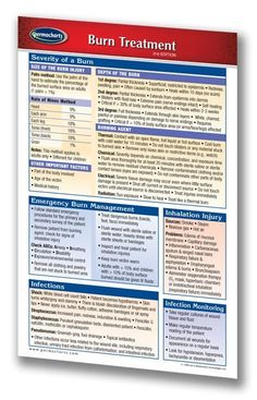 Buy Reflexology Chart Laminated  Am    Reflexology