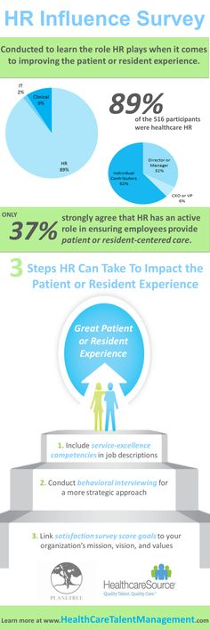 connecting HR to the patient experience