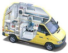 mercedes benz cdi sprinter allrad  transporter kastenwagen hochdach  muenchen gebraucht