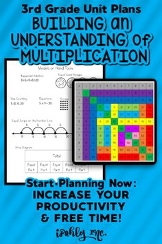 #3rdgrade teachers, you have all summer to get ready for next year!  #Classroom setup, #lessonplanning, #organization... Let me take something off your plate and plan your math class! This #multiplication unit plan includes #worksheets, #games, #stations, #activities, #centers and more. Standards and target goals are even listed for each unit to save you even more time!  Check out ipohlyinc.com for more amazing #guidedmath lessons! 3rd Grade Math Worksheets, Multiplication Activities, Problem Solving Activities, Math Activities, Math Lesson Plans, Math Lessons, Classroom Setup, Math Classroom, Teaching Math