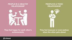 Great! I score 7 out of 8 in healthy relationship!
