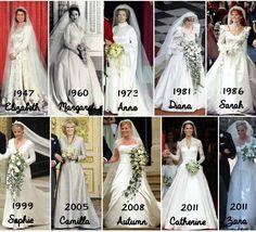 English Royal Brides