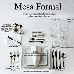Como poner la mesa formal