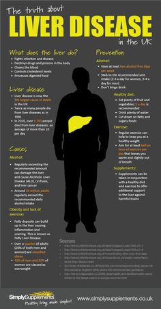 The truth about liver disease in the UK