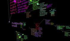 twitter data visualization / visualización de datos de twitter / visualização de dados do twitter by medul.la, via Flickr