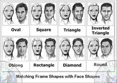 inverted triangle face shape - Google zoeken