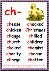 Phonics Poster: Ch- Words 03