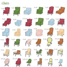 How Much Fabric Do I Need to Reupholster This Chair, Sofa or Stool?  Butler K. Fabric Yardage Charts