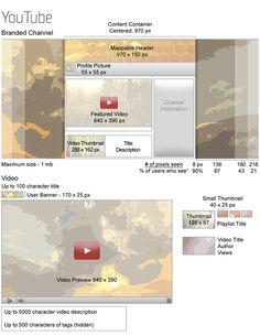 Youtube - internetworld.de