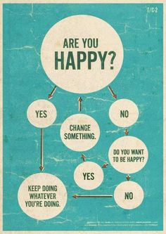 Are you happy ?