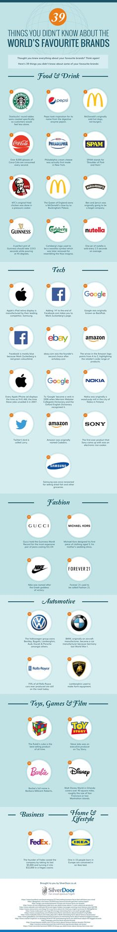 Infographic: 39 Things You Didn't Know About The World's Favorite Brands - DesignTAXI.com