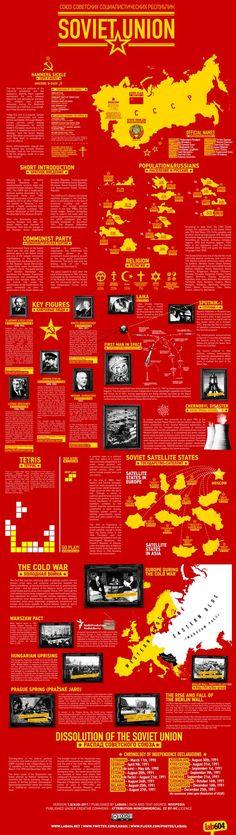 Más tamaños | Soviet Union - Infographic | Flickr: ¡Intercambio de fotos!