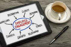 Employee Engagement Strategies – How to Boost Employee Engagement without Breaking the Bank