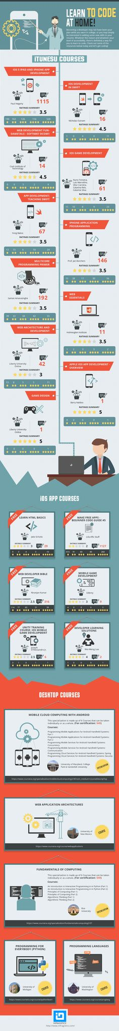 We're all really busy, but making time to learn a new skill is important, and often quite beneficial. Check out this great infographic detailing how to learn coding at home, with cool courses devoted to iOS game development, Swift, web dev, game design, and more!