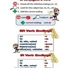 Spanish ER and IR verb conjugations notes are a colorful and fun resource for your students to have as they begin their conjugating journey.  Inclu...