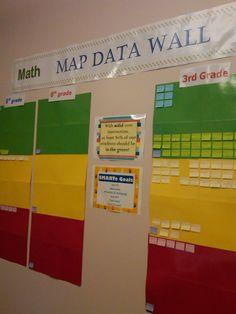 Leading in the Age of Technology: The Data Room: Education Warfare Classroom Data Wall, Classroom Organization, Classroom Management, Classroom Objectives, Classroom Ideas, Organizing, School Leadership, Educational Leadership, School Data Walls