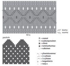 Lapaset sopivat älypuhelimen käyttöön, ruutukaava 2 Diagram, Adidas, Knitting, Words, Pattern, Tricot, Breien, Knitting And Crocheting, Model