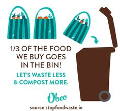 Food Waste Fact: of the food we buy ends up as food waste Food Waste, Food For Thought, Facts, Let It Be, Reading, Stuff To Buy, Shopping, Word Reading, The Reader