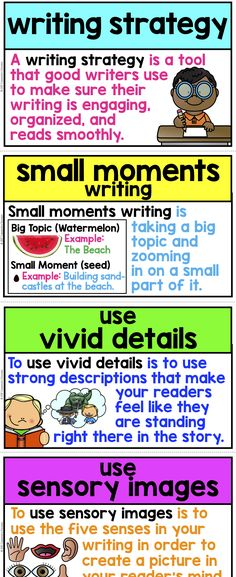 Writing Strategy Posters are perfect for a writing bulletin board, writing unit, or writing word wall! Writing strategies include small moments writing, explode the moment, using sensory images, using figurative language, using quotes, using dialogue, hamburger model, and R.A.C.E. Strategy! Great for your classroom writing display and teaching writing!