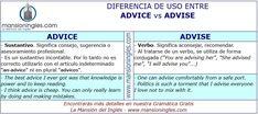 Diferencia de uso entre Advice y Advise