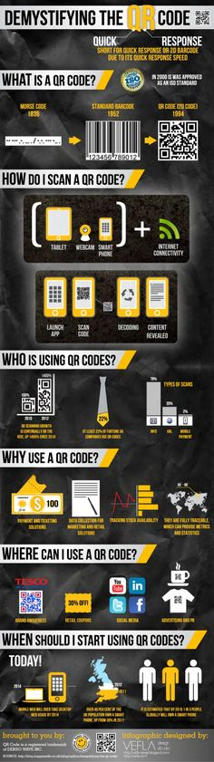 Demystifying The QR Code [INFOGRAPHIC]