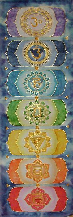 """Chakras, en la tradición metafísica hindú y otros sistemas de creencias, son centros de prana, la fuerza vital o energía vital. Chakras corresponden a los puntos vitales en el cuerpo físico es decir, los principales plexos de arterias, venas y nervios. Los textos y las enseñanzas presentan distintos números de chakras. Su nombre deriva de la palabra sánscrita para """"rueda"""" o """"rechazar"""". Encontrado en """"counting your bees"""" y traducido."""