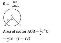 """Study notes on """"Trigonometry"""" for SSC CGL   Dear Readers  SSC CGL Pre Is near. Now It's Important to learn and revise all the important Formulas of advanced maths. We'll provide you all the tricky notes and formulas. these notes are based on the type of questions that are asked in SSC CGL exam.  Sector  π radian = 180  If an arc of length s subtends an angle θ radian at the centre of a circle of radius r then s = rθ.    P  Perpendicular  B  Base  H  Hypotenuse    competitive exams ssc"""