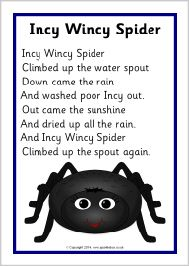 A printable sheet featuring the words to the 'Incy Wincy Spider' nursery rhyme in a simple format for use with children. Nursery Rhymes Lyrics, Nursery Rhymes Preschool, Nursery Songs, Nursery Rhythm, Kindergarten Songs, Preschool Songs, Nursery Rymes, Circle Time Songs, Songs For Toddlers