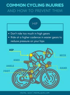 CYCLING TIP: Ride in easier gears with a higher cadence to reduce stress on your hips. Pedal faster with less resistance! A generally accepted cadence is 90+ rpm. Common cycling injuries: How to prevent hip pain