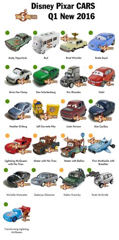 7 Best Cars Images Disney Cars Diecast Disney Pixar Cars Cars