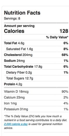 This recipe nutrition calculator will analyze the calorie and nutrition facts for any recipe. Simply enter the ingredients and serving size to get started. Molasses Cookies, Oatmeal Raisin Cookies, Sugar Cookies, Crockpot, Strawberry Breakfast, Strawberry Mousse, Homemade Chicken Soup, Mexican Salads, Breakfast Smoothie Recipes