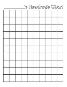 It's just a picture of Adaptable Blank Hundreds Chart Printable