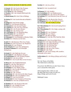 Jesus from genesis to revelation by Rivers of Joy Baptist Church via slideshare Bible Study Notebook, Bible Study Tools, Scripture Study, Bible Verses, Bible Journal, Salvation Scriptures, Bible Psalms, Devotional Journal, Jesus Bible