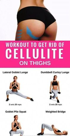 Workout to get rid of cellulite on thighs. Get rid of cellulite. Burn cellulite from your body. - Workout to get rid of cellulite on thighs. Get rid of cellulite. Burn cellulite from your body. Fitness Workouts, Tabata Workouts, Fitness Workout For Women, Easy Workouts, At Home Workouts, Fitness Motivation, Workout Routines, Fitness Weightloss, Workout Plans