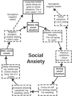 What it's like to have social anxiety. (For help with social anxiety, visit akfsa.org)