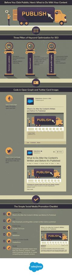 Before You Hit Publish, Here Are 10 Things To Do With Your Blog Content - #infographic #socialmedia