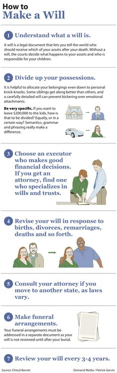One of the ways we can ensure our loved ones are taken care of when we die is to make a last will and testament. Find out more about sample Wills here. Family Emergency Binder, In Case Of Emergency, Funeral Planning Checklist, Retirement Planning, When Someone Dies, Will And Testament, Life Binder, End Of Life, After Life