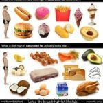 Best Foods To Lose Weight: Our recommended best foods for weight loss can help you shed lots of body weight. The secret behind these superfoods is that they make you feel full longer & curb your cravings. Some even boost up your metabolism or help burn your calories fast. They not only help you lose weight, but also help to strengthen bones, prevent chronic diseases & improve overall heath. Next time when you go for shopping carry this list. They all are superfoods for weight loss. Read on..