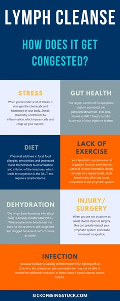 There are several triggers that can increase congestion including: stress, gut health, diet, and lack of exercise etc. Learn more about lymph cleanse and it's amazing benefits for your lymphatic system.#lymphaticdrainage #lymphatichealth #lymphnodehealth #yog