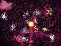 Introducing...the ZODIAC galaxy! 😍😍😍❤️💙💜💚💛  Check out all the stellar new stuff at www.zodiacbooks.com! Thank you, @razorbillbooks! #ZodiacBooks #PenguinTeen #RominaRussell #map #booknerd #booklove #BewareThe13thSign ⛎ Alien Life Forms, Black Ocean, Fantasy Series, Book Fandoms, Astrology Signs, Book Nerd, Penguins, Zodiac, Sci Fi