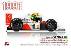 1991 McLaren MP4/6 - Ayrton Senna