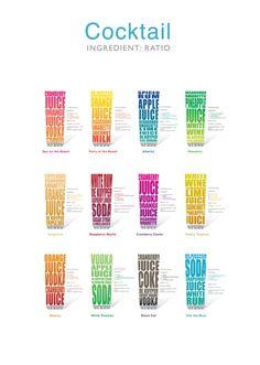 Ratio Infographics  #typography #insiration #design
