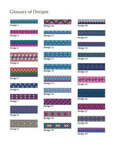 Basic Seminole Patchwork, could be used for medallion borders Patchwork Tutorial, Patchwork Patterns, Patchwork Designs, Quilt Patterns Free, Quilting Designs, Seminole Patchwork, Quilt Border, Colorful Quilts, Foundation Paper Piecing