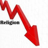 Religion is slowly losing its grip on humanity.