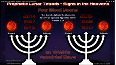Blood Moon Jewish Holidays | Four Blood Moons in 2014