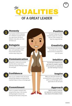 Want to become a better leader this year? Or just need some infographic inspiration? Check out the best leadership infographic examples & templates. Career Development, Professional Development, Leadership Development Training, Personal Development, E-mail Marketing, Affiliate Marketing, Formation Management, Infographic Examples, Infographic Templates