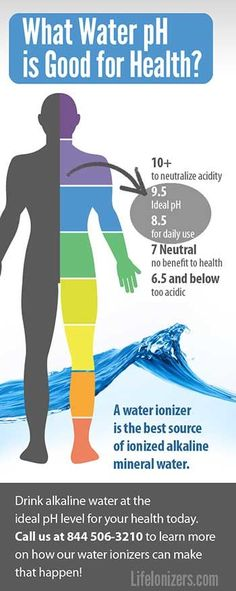 Alkaline Water Benefits